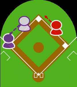 5.2塁走者はタッチをうまくかわし、三塁に到達した。