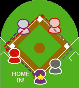 3.2塁走者は三塁をまわってホームイン。1塁走者も三塁を回った。