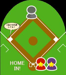 5.しかし、1・2塁走者とも三塁を空過していたことを見ていたサードは、このことをすぐに塁審にアピールし、キャッチャーにもそれを伝えた。