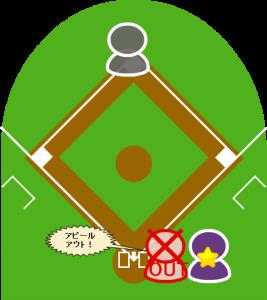 6.キャッチャーは1塁走者にタッチし、アピール。審判員は1塁走者にアウトを宣告した。