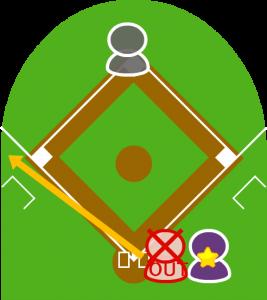 7.続いて三塁に送球したが、送球は大きくそれてファウルゾーンに転がってしまった。