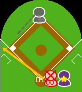 8.それを見て二塁にいた打者走者は三塁に向かった。