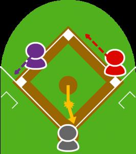 4.それを見て1塁走者は二塁に向かった。