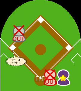 10.サードは走ってきた打者走者にタッチしてから、三塁に触塁し、2塁走者の空過をアピールした。