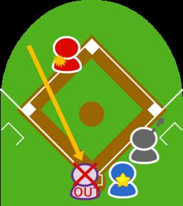 6.2塁走者は本塁でタッチアウト。