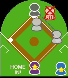 6.しかし打者は二塁に触れたところで一塁に触れていないことに気付き、一塁に戻って踏み直し、改めて二塁に向かった。