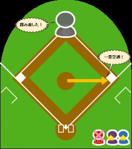8.ピッチャーは一塁に送球し、一塁を踏まなかったとアピールした。しかし打者は踏み直したとアピールした。