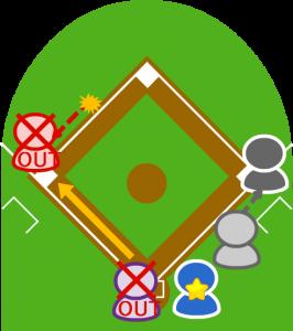 7.1塁走者は立ち上がって三塁に向かったが三塁でギリギリタッチアウト。