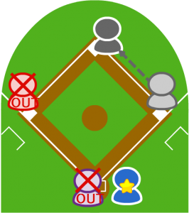 8.その隙に打者は二塁に到達した。