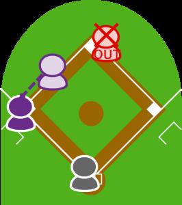 6.2塁走者は三塁に到達。1塁走者はアウトのタイミングだった。