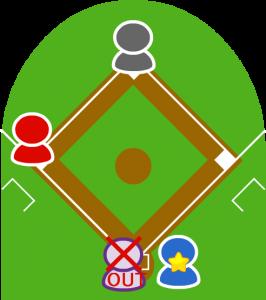 9.審判はタイムをかけ、1塁走者の三塁進塁を認めた。