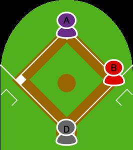 2.続いて3番の打者Cの打順だが、4番の打者Dが入った。