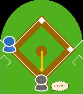 2.ピッチャーはフォークボールを投げ投球はワンバウンドし、打者はこれを空振りした。