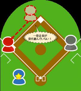 5.しかし、1塁走者は二塁を踏みそこねていたことを守備側がアピール。