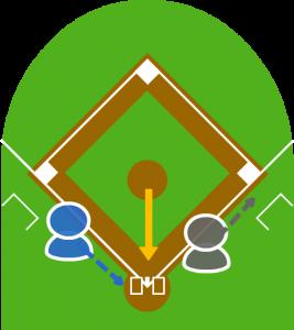 4.捕球したピッチャーは本塁に送球。