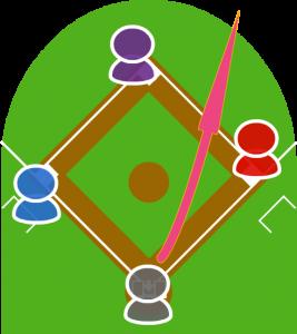 2.打者がライトに満塁ホームランを打った。