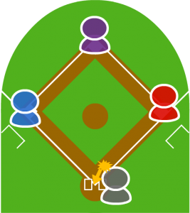 4.キャッチャーは打球をワンバウンドさせてから捕球し、本塁を踏んだ。