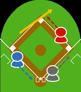 3.捕球したショートは二塁に送球したが大きくそれてしまい、ライト方向に転がってしまった。