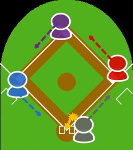 5.打者はあわてて一塁に走り出し、それを見て各走者も次塁に向かった。