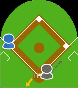 4.打者はそれを見て一塁に向かった。しかし、3塁走者は動かなかった。