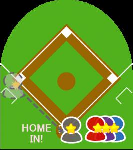 4.しかし、打者走者は三塁を踏みそこねていた。