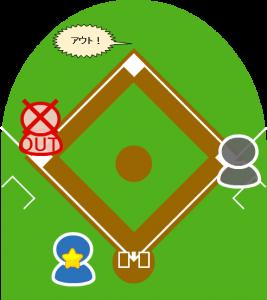 6.審判員はアピールを受け、1塁走者にアウトを宣告した。