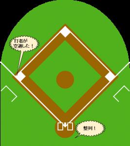 5.球審が整列を宣言し攻撃側は整列したが、守備側は応じず審判に新しいボールを要求し打者走者に触球。打者走者の三塁空過をアピールした。