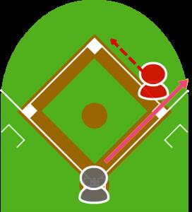 2.打者がライト線にヒットを打った。
