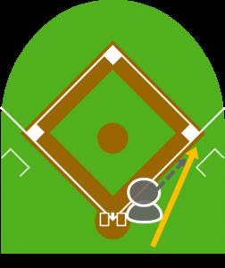 5.打者は振り逃げをしようと一塁に向かったが、打者の一塁到達前に捕球したキャッチャーがすばやく一塁に送球した。