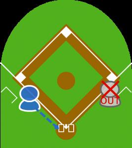 6.送球は少し高めにそれたが、ファーストがジャンプして捕球。なんとか打者走者にタッチした。