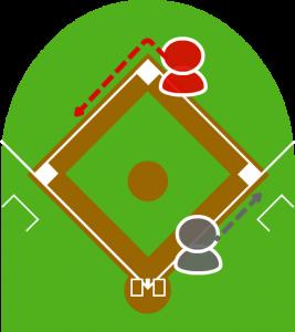 3.1塁走者は二塁をまわり三塁に向かった。