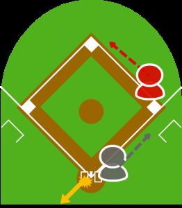 5.それを見て1塁走者は二塁に向かい、打者も一塁に向かった。