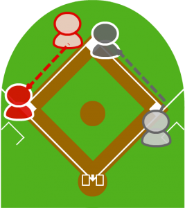 4.打者も一塁をまわりに二塁に到達した。