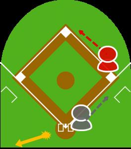 5.キャッチャーは慌てて拾いに行ったが、誤って拾おうとしたボールを蹴ってしまい、ボールはそのままボールデッド域に入ってしまった。