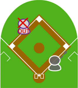 5.しかし2塁走者がちょうど目の前にいて、タッチした。