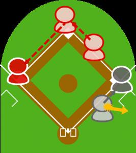 5.打球はファウルゾーンに転がっていったが、打者はそのままは走り続けて一塁を踏み、1塁走者は二塁をまわって三塁に到達した。
