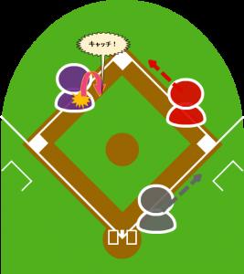 5.しかし2塁走者に当たった打球は地面に落ちる前にショートがダイビングキャッチ。