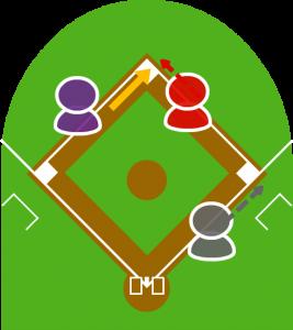 6.ショートは捕球後、二塁に送球し1塁走者は二塁に到達できなかった。