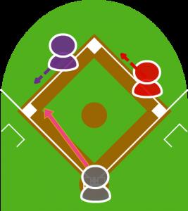 3.打者が打った打球はフライ気味のサードライナーに。