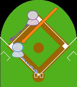 センターは三塁へ送球した