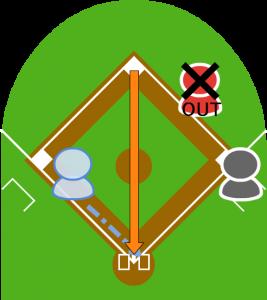 二塁手が二塁に送球したのを見て三塁走者はホームへ