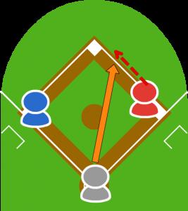 打者がセカンドゴロを打った