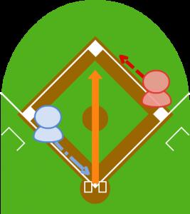 捕手が二塁に送球したのを見て三塁走者が本塁へ