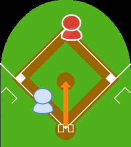 捕手の送球を投手がカット。三塁走者は三ポンカンで挟まれた。