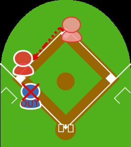 三塁走者は挟殺プレーでアウトになったが、その隙に一塁走者は三塁に向かいセーフ