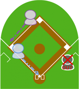 中堅手が打球を捕球したため、走者それぞれ次の塁へ